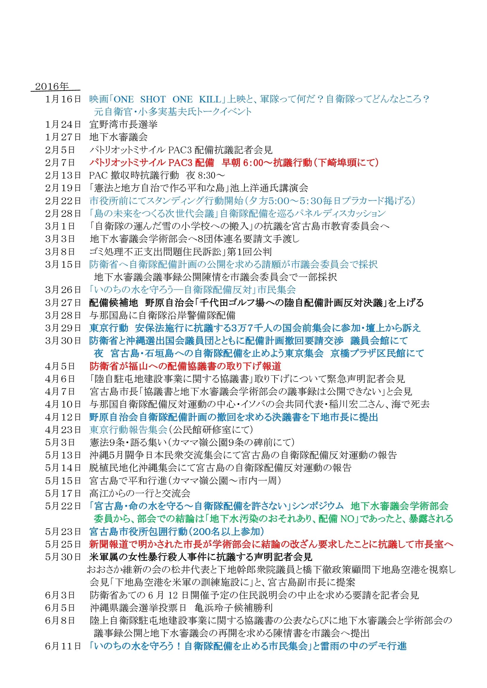 年表:宮古島における反軍反基地の闘い2010~2020 06