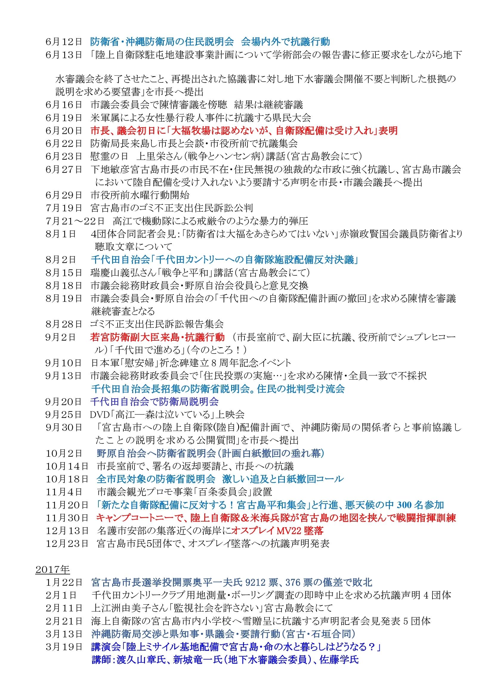年表:宮古島における反軍反基地の闘い2010~2020 07