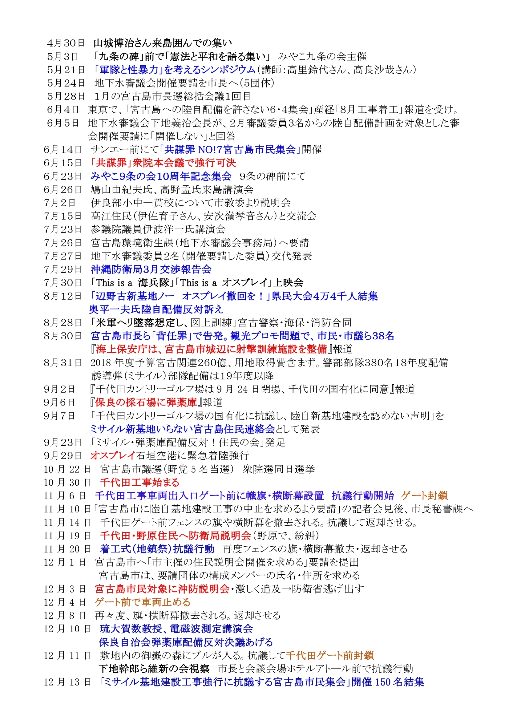 年表:宮古島における反軍反基地の闘い2010~2020 08