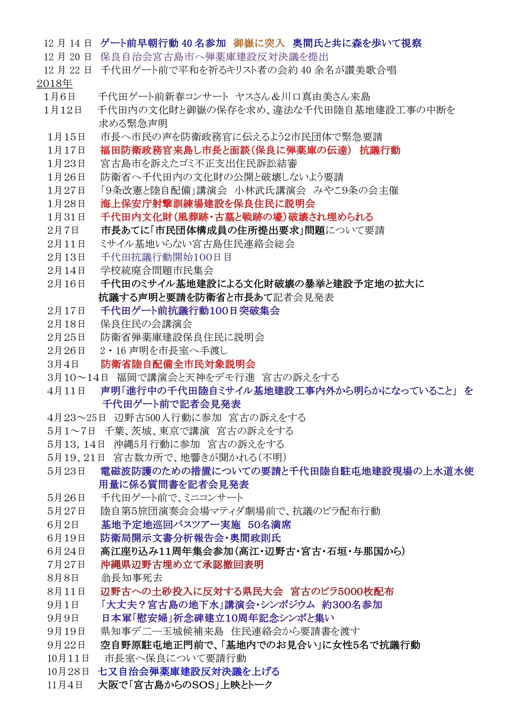 年表:宮古島における反軍反基地の闘い2010~2020 09