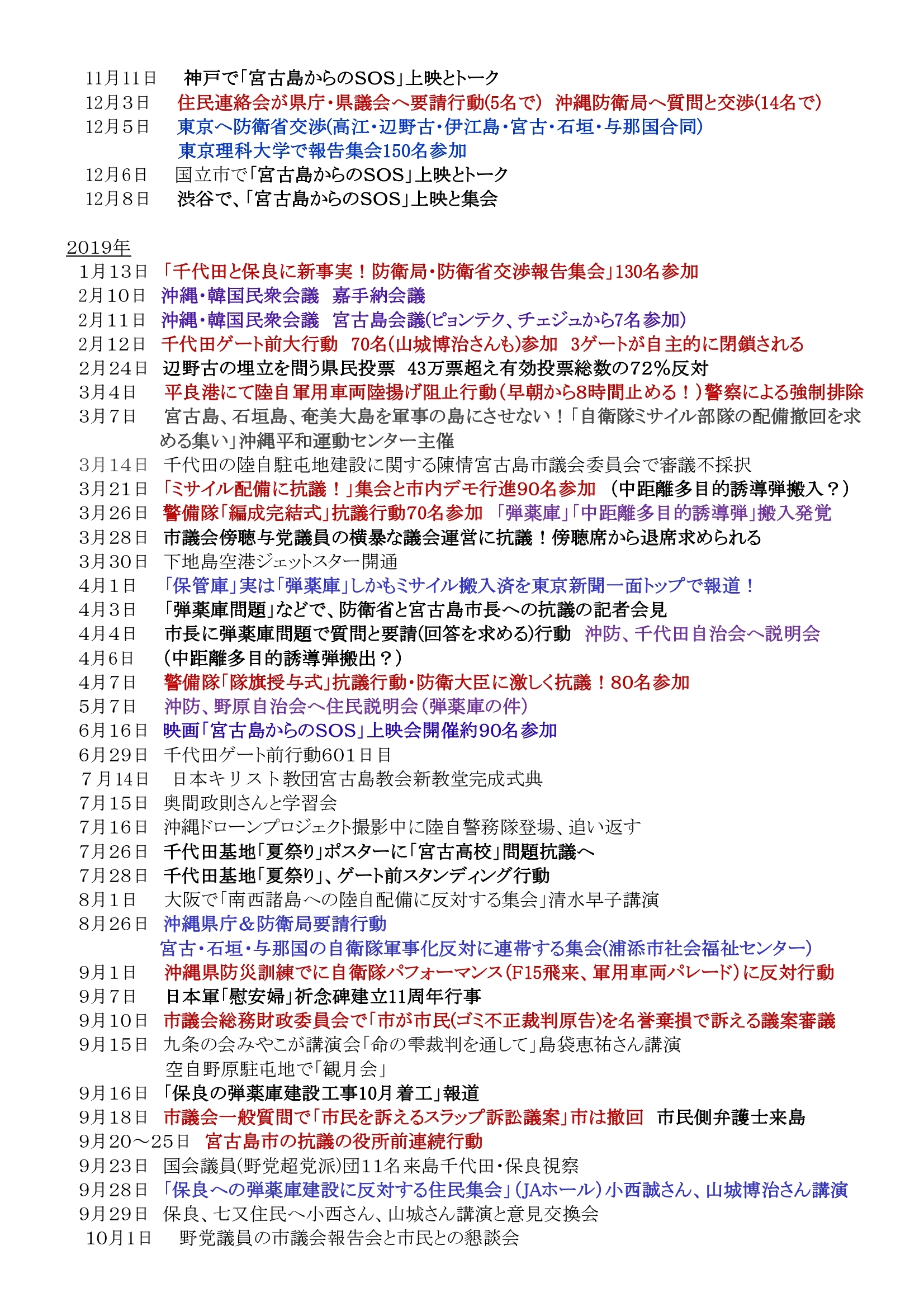 年表:宮古島における反軍反基地の闘い2010~2020 10
