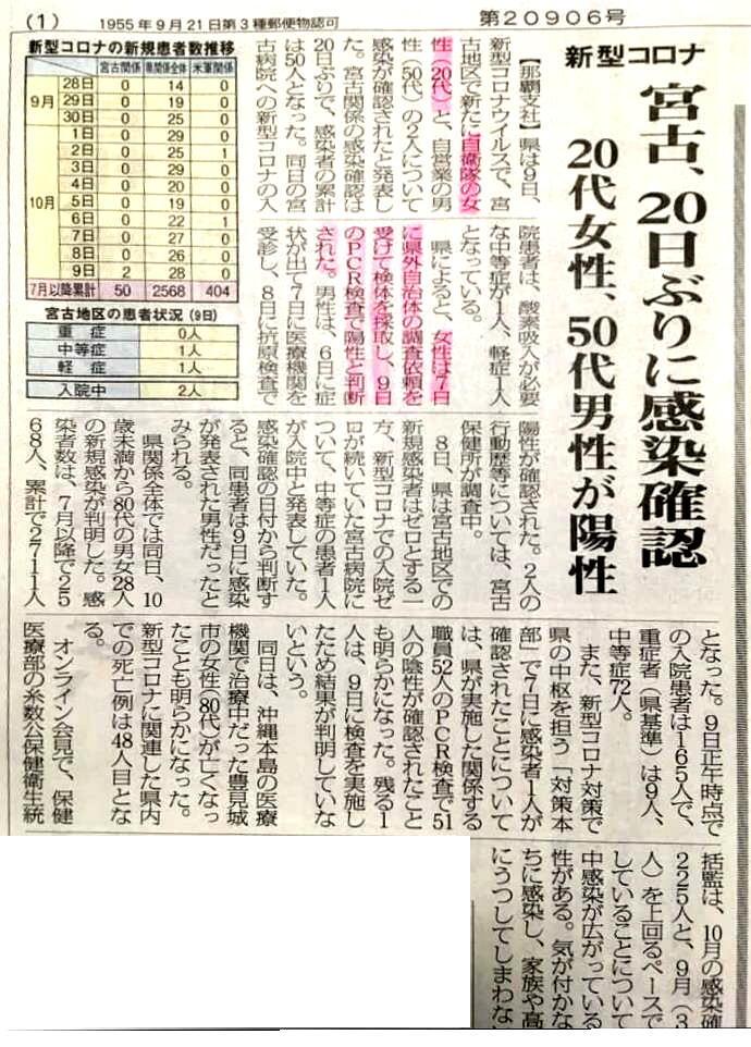 miyakomainichi2020 10101