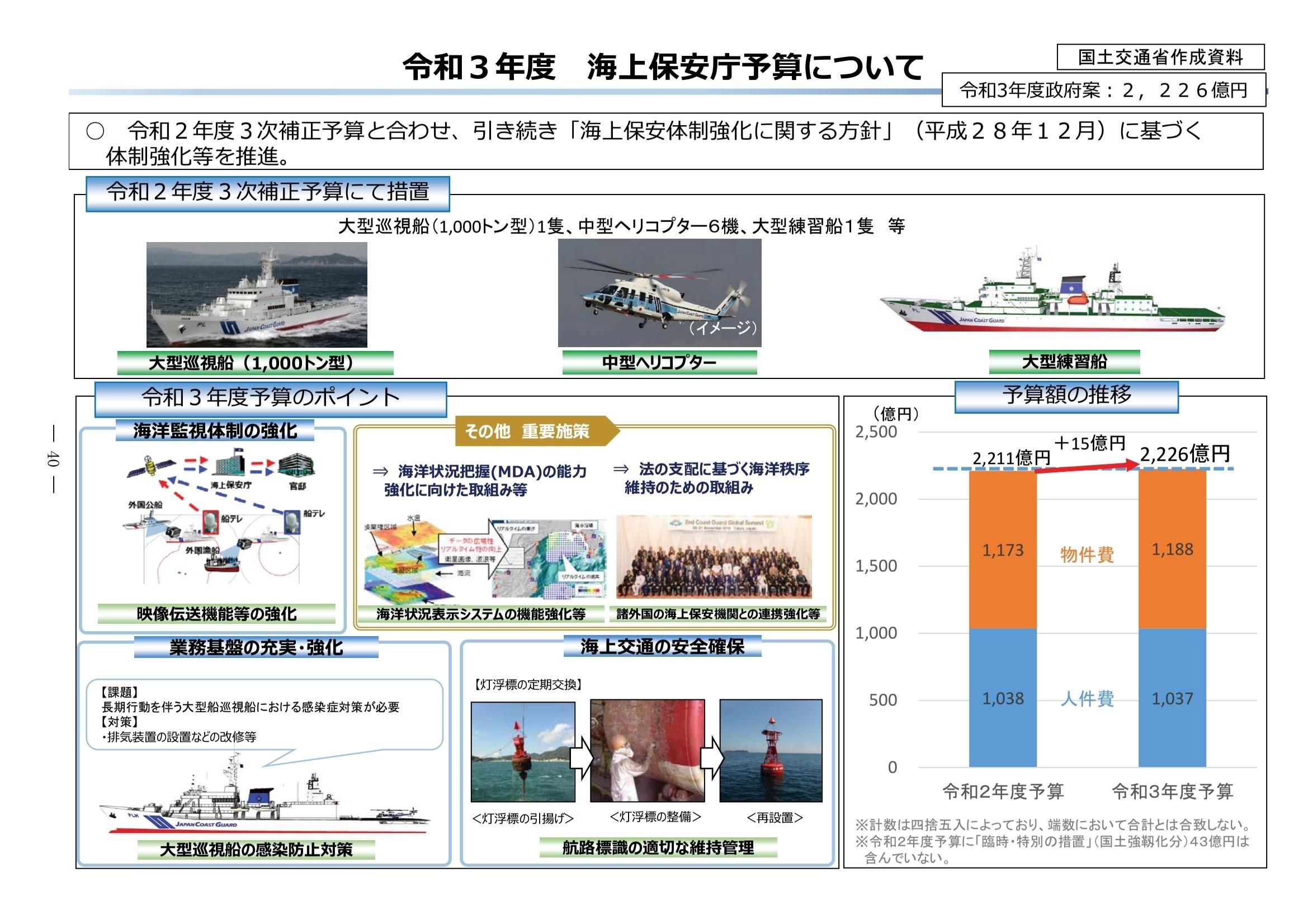 財務省国交省・公共事業関係予算参考資料0032