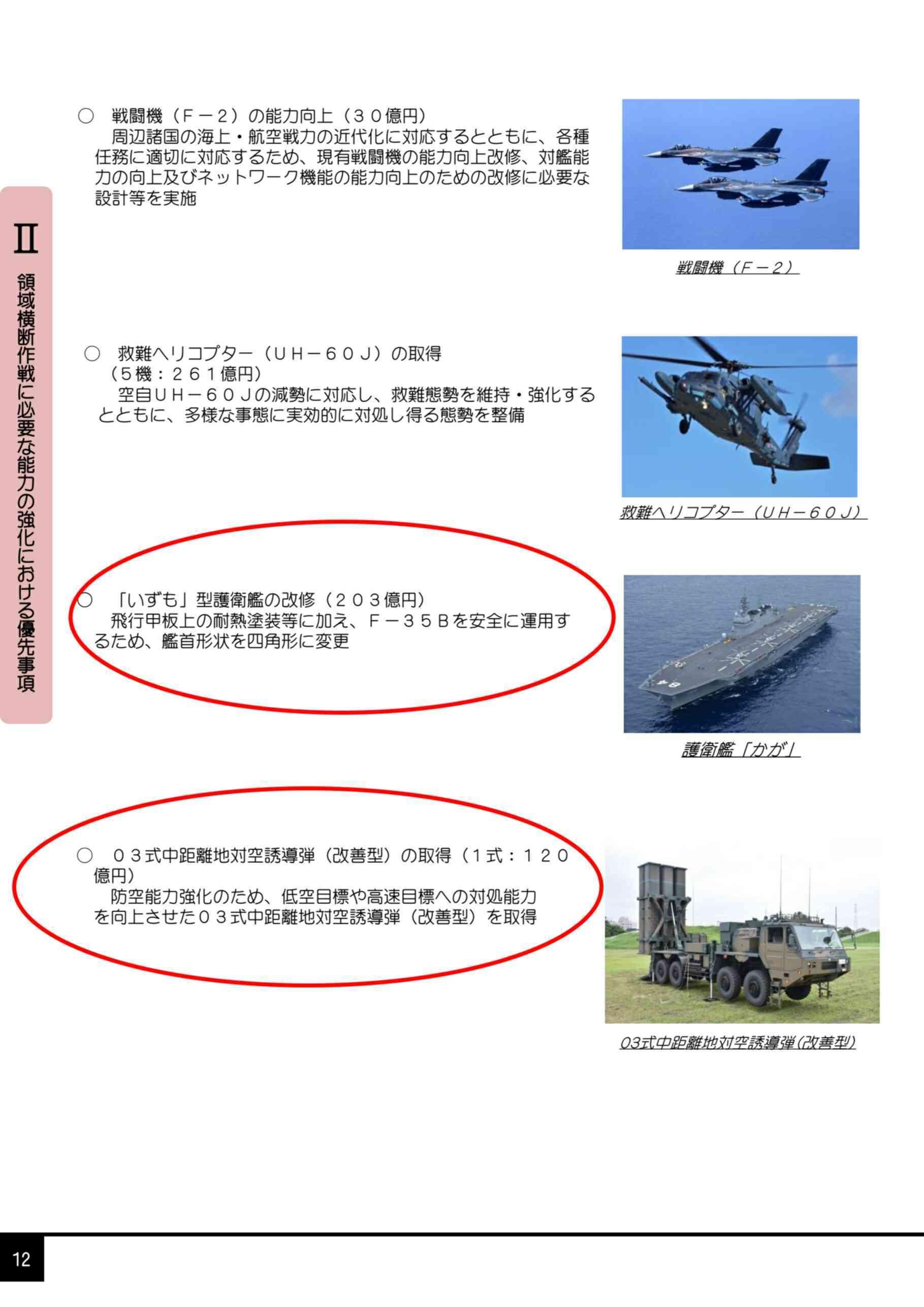 我が国の防衛と予算(案)2021年度予算の概要0016