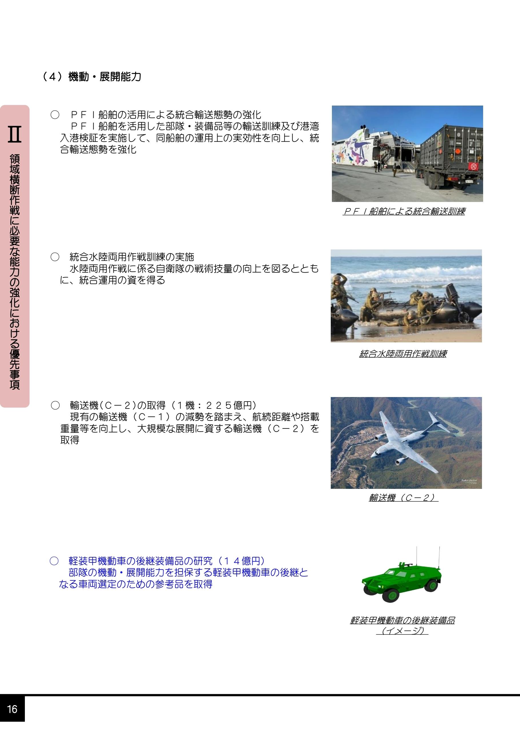 我が国の防衛と予算(案)2021年度予算の概要0020