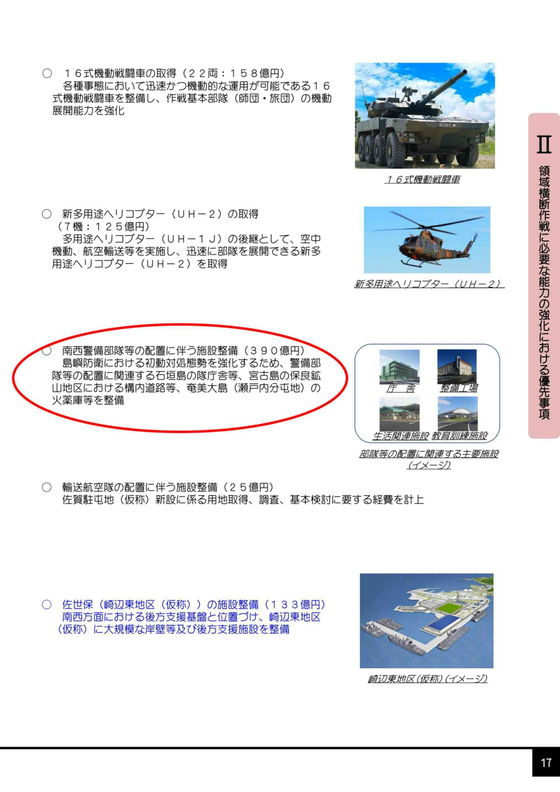 我が国の防衛と予算(案)2021年度予算の概要0021