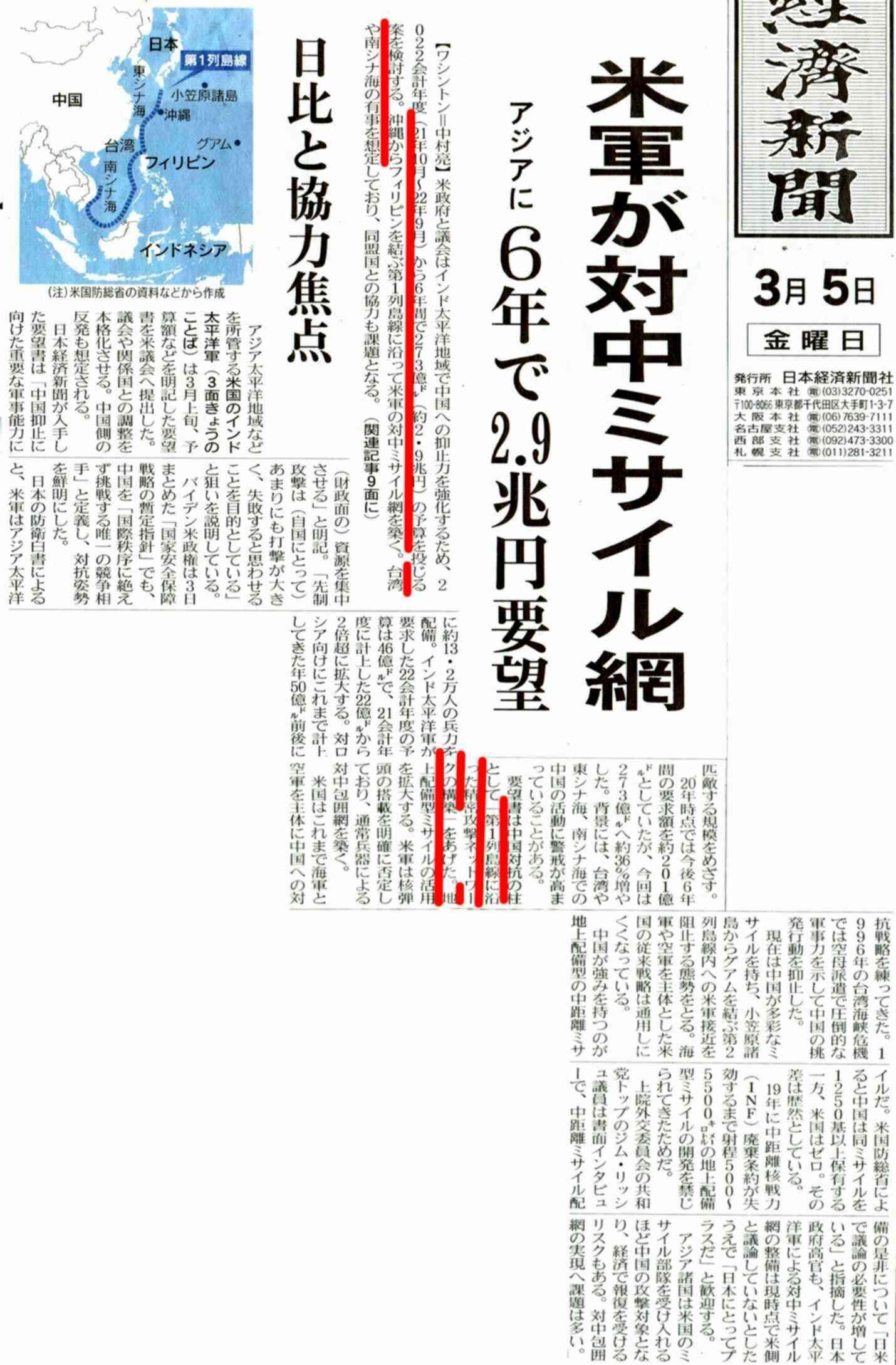 Nikkei2021 03051a