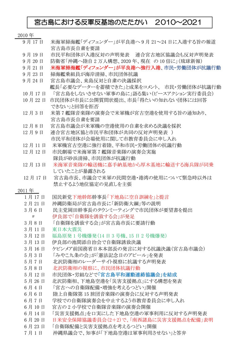 年表:宮古島における反軍反基地の闘い2010~20210001[1]