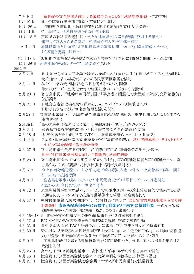 年表:宮古島における反軍反基地の闘い2010~20210002[1]