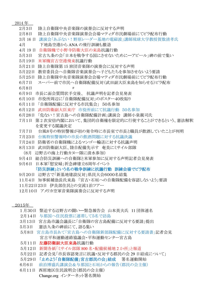 年表:宮古島における反軍反基地の闘い2010~20210004[1]