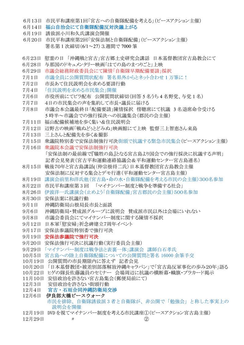 年表:宮古島における反軍反基地の闘い2010~20210005[1]