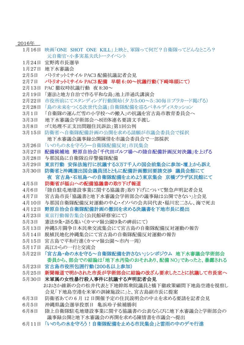 年表:宮古島における反軍反基地の闘い2010~20210006[1]