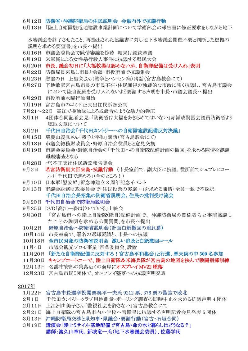 年表:宮古島における反軍反基地の闘い2010~20210007[1]