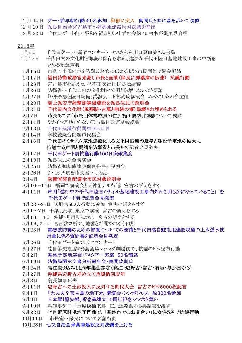年表:宮古島における反軍反基地の闘い2010~20210009[1]