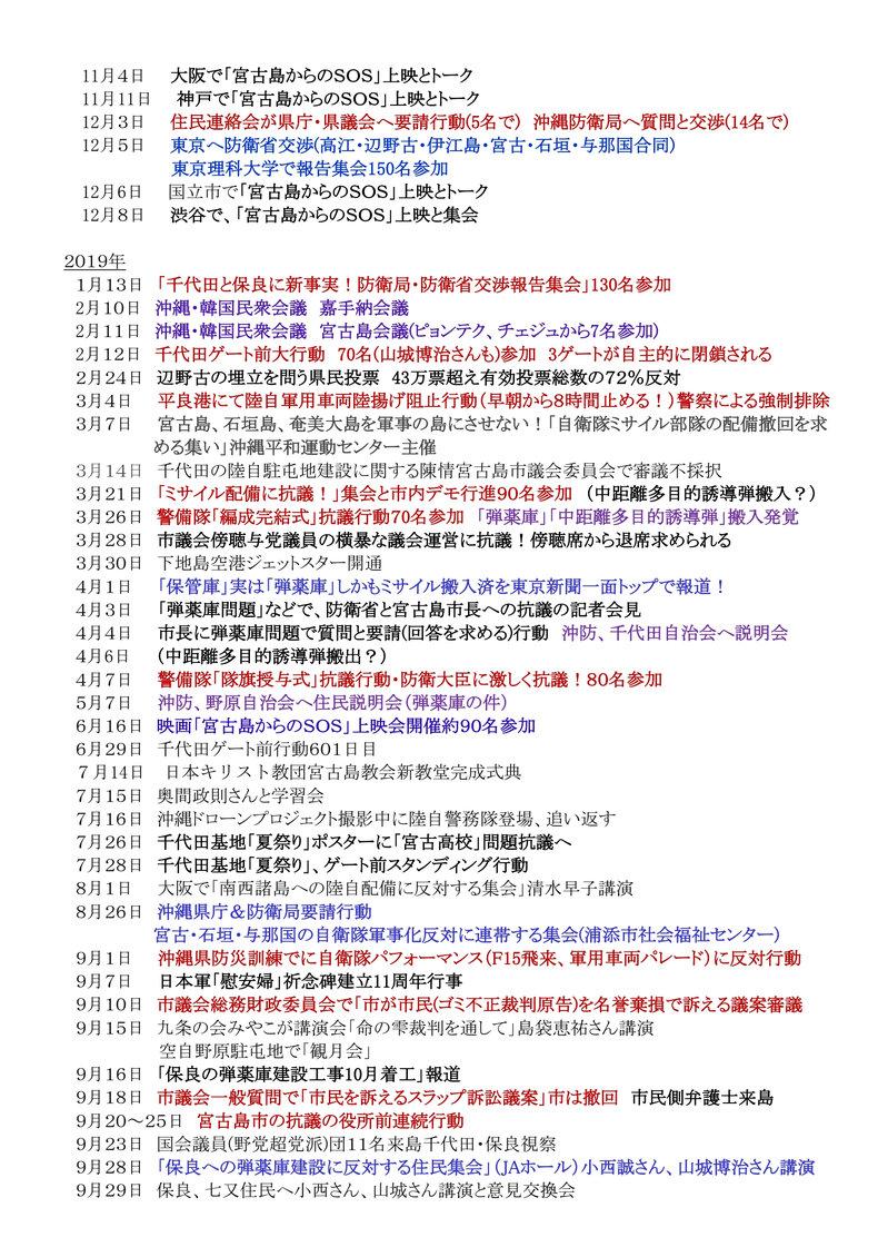 年表:宮古島における反軍反基地の闘い2010~20210010[1]