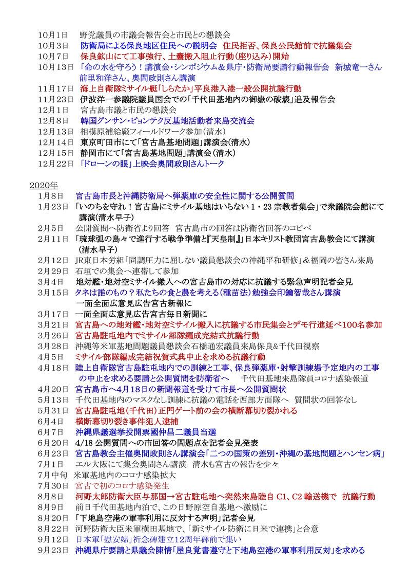 年表:宮古島における反軍反基地の闘い2010~20210011[1]