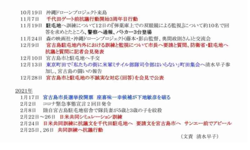 年表:宮古島における反軍反基地の闘い2010~20210012[1]