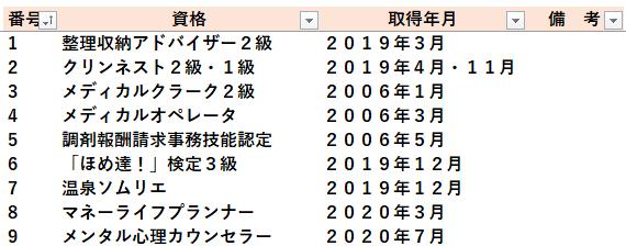 020727資格