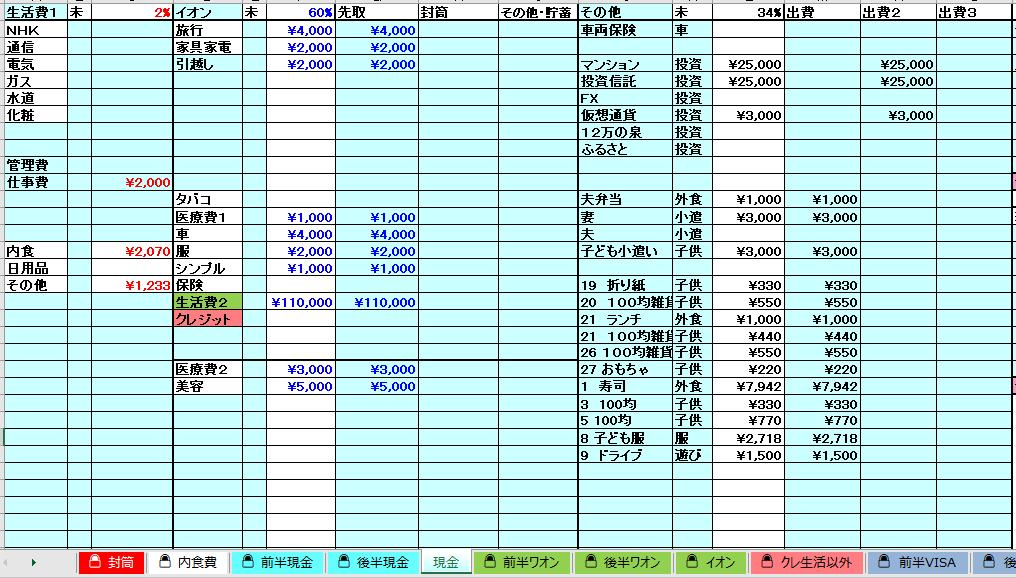 マネープランナーの家計簿1