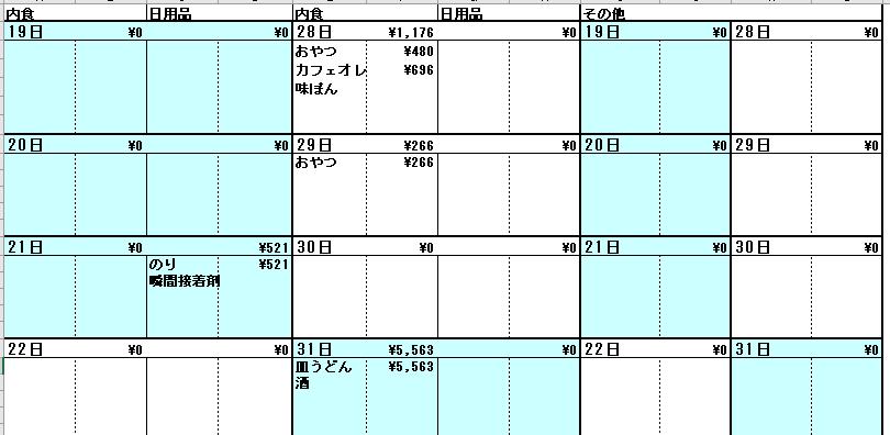 マネープランナーの家計簿13