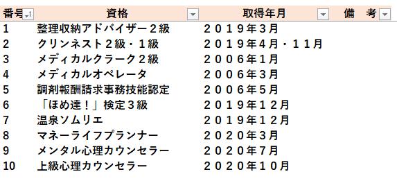 021130資格
