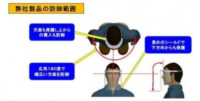 フェイスガード(交換式)防御範囲