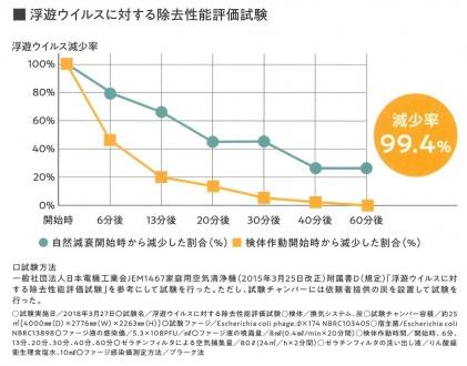 「炭の家」パンフ抜粋5p-グラフ