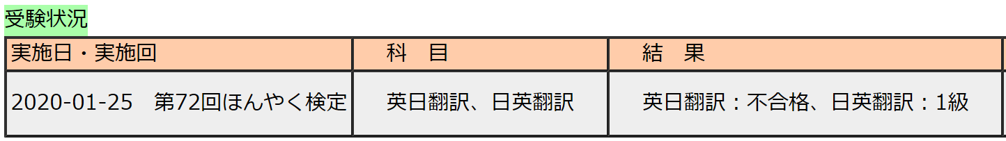 JTF result