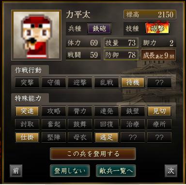 力平太 赤