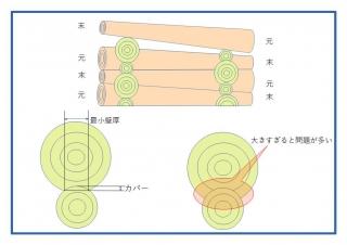 カバーと最小壁厚の説明図jpeg