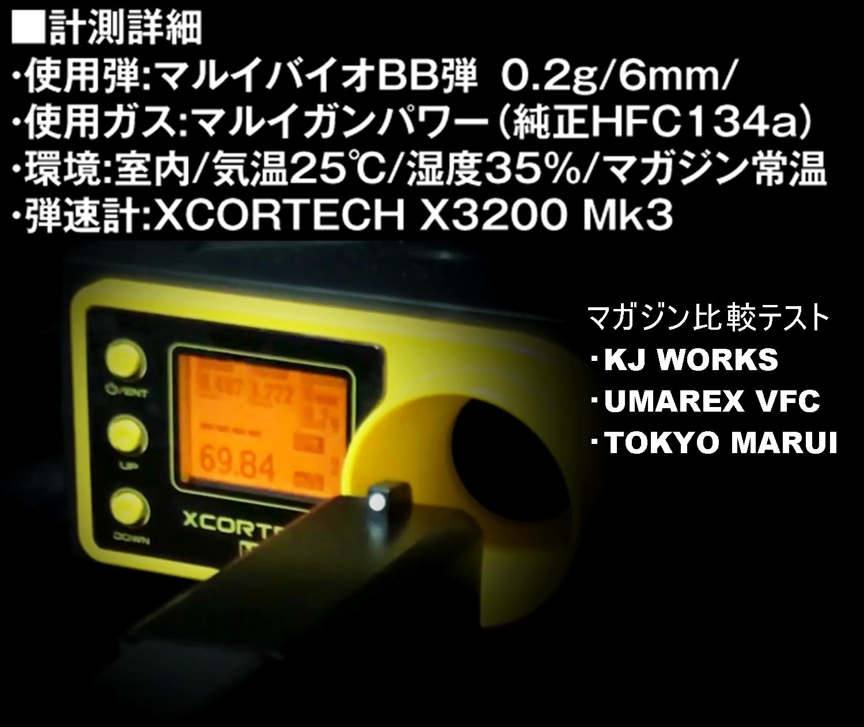 9 KJ WORKS GLOCK19 GBB AIRSOFT! KJ G19をベースにDIY自力 グロック カスタムを開始しますw! 研究破壊ベースにKJ G19ガスブロを選定しました! 購入 分解 研究 マガジンテスト 検証 比較 初速 計測 レビュー!