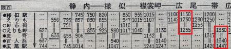 1978国鉄バス時刻