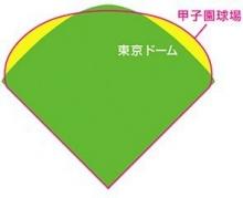 toudokoushi.jpg