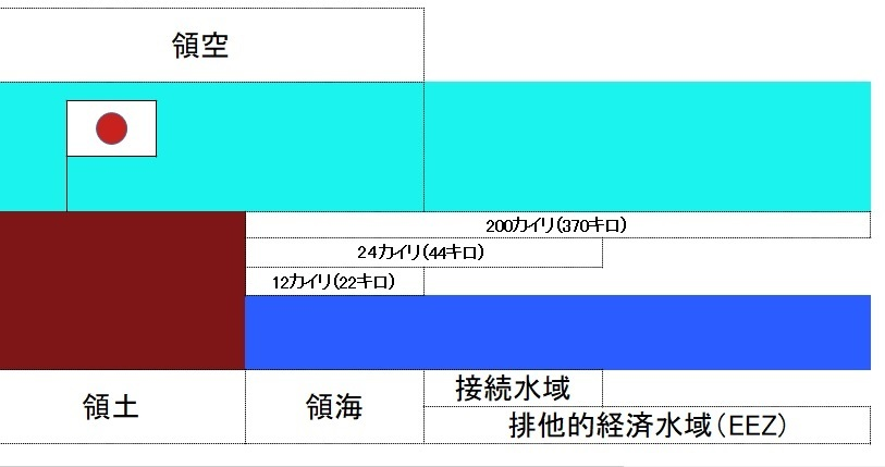 20201013ryoudo.jpg