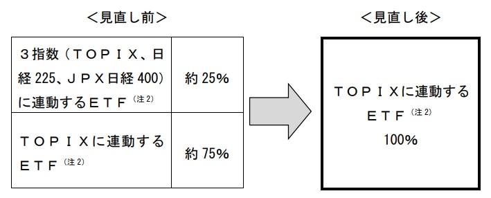 20210418BOJ.jpg