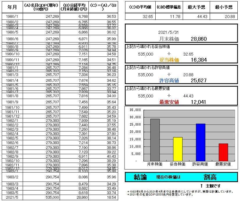 20210531gijibafe.jpg