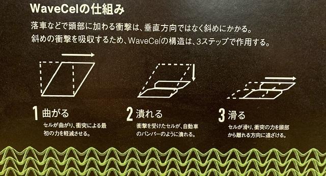 Wave Cel (1)