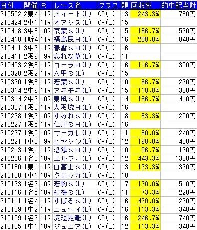 ozzu2_202105051318260bd.jpg
