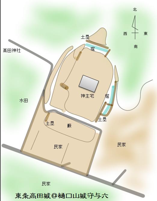 完成 東條高田城