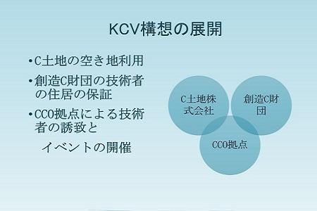 KCV構想の展開②